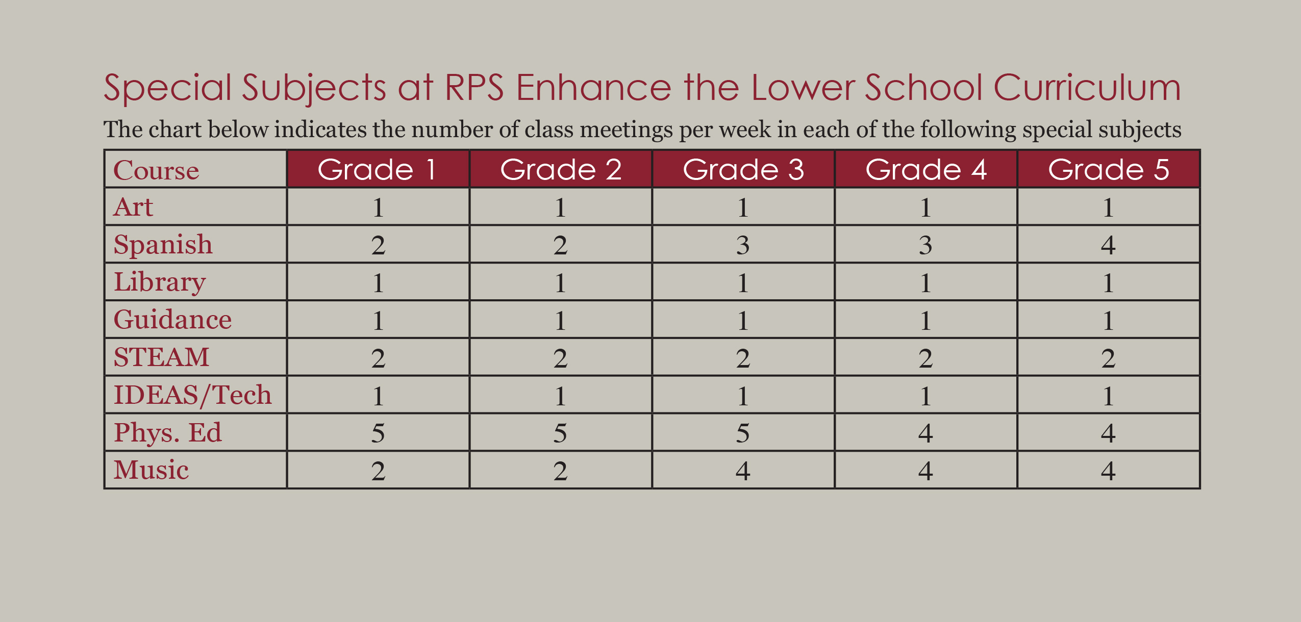 Lower School - Rutgers Prep School